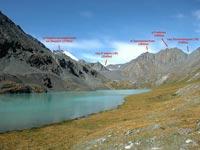 Горный Алтай: Перевал 8 марта