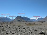 Горный Алтай: Вершина Джаниикту