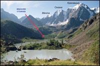Верхние Шавлинские озера
