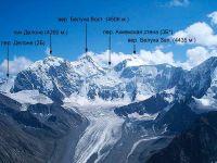 Горный Алтай: Белухинский узел (69.37 Kb)