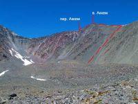 Горный Алтай: Перевал Аккем (40.58 Kb)