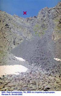 Горный Алтай: Перевал Сухорукова (49.86 Kb)