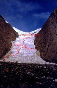 Горный Алтай: Перевал Вектор (40.46 Kb)